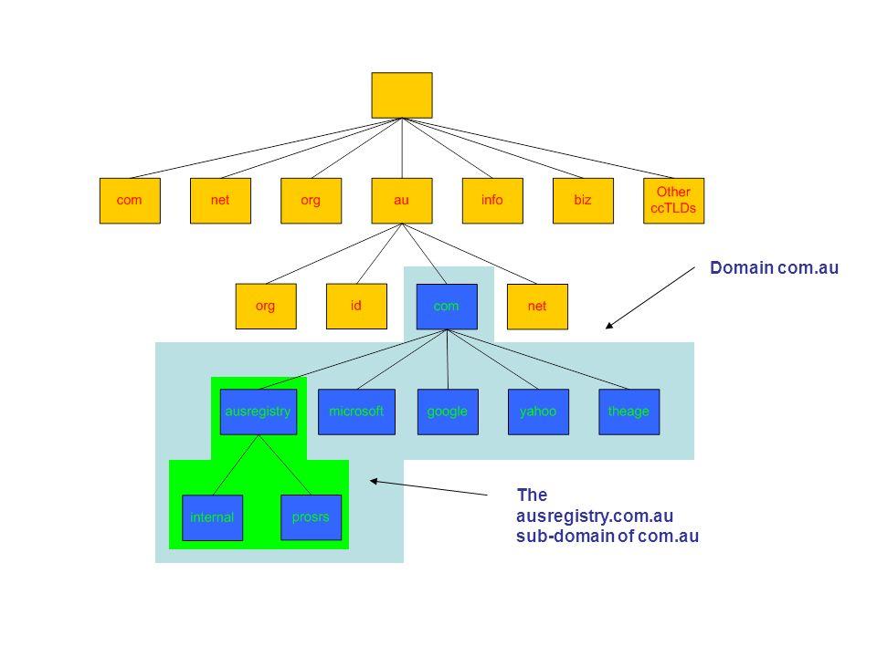 The ausregistry.com.au sub-domain of com.au Domain com.au