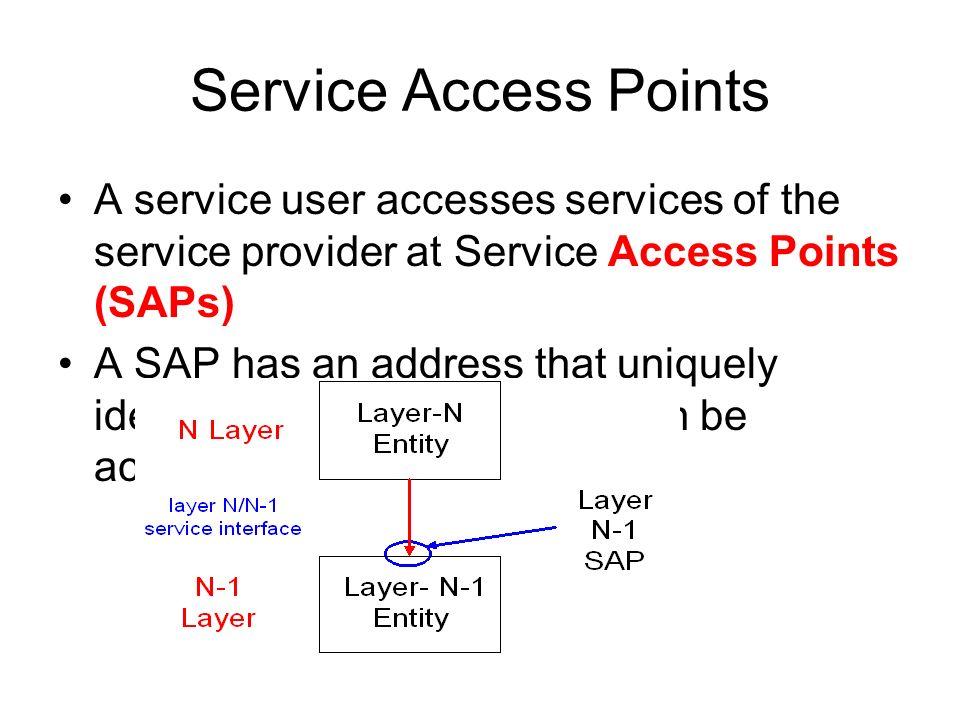 Service Access Points A service user accesses services of the service provider at Service Access Points (SAPs) A SAP has an address that uniquely iden