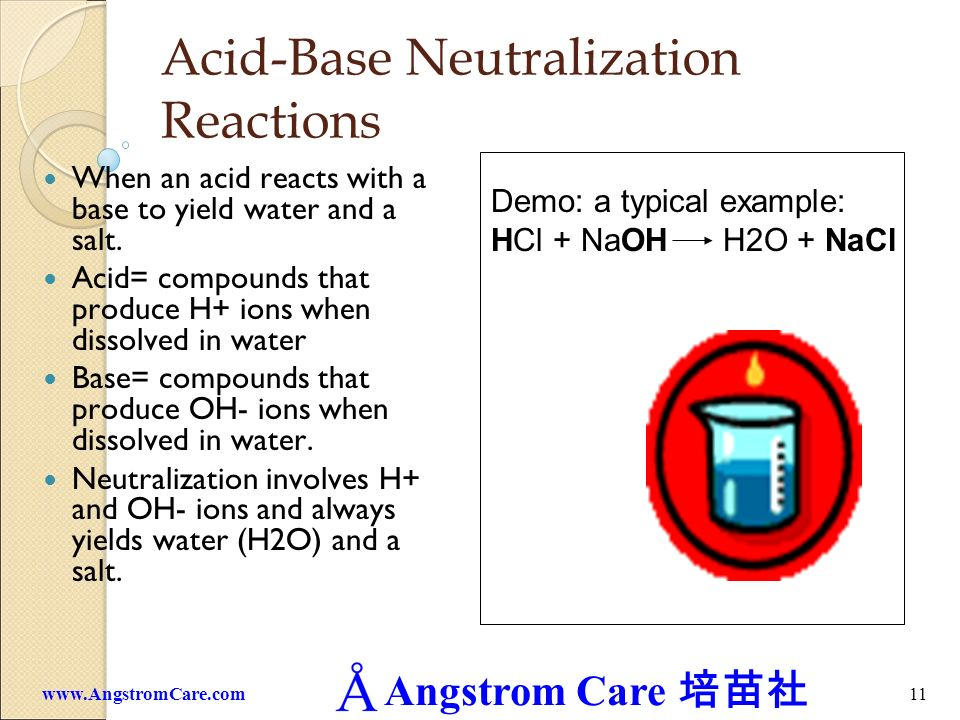 Angstrom Care 11www.AngstromCare.com Acid-Base Neutralization Reactions When an acid reacts with a base to yield water and a salt. Acid= compounds tha