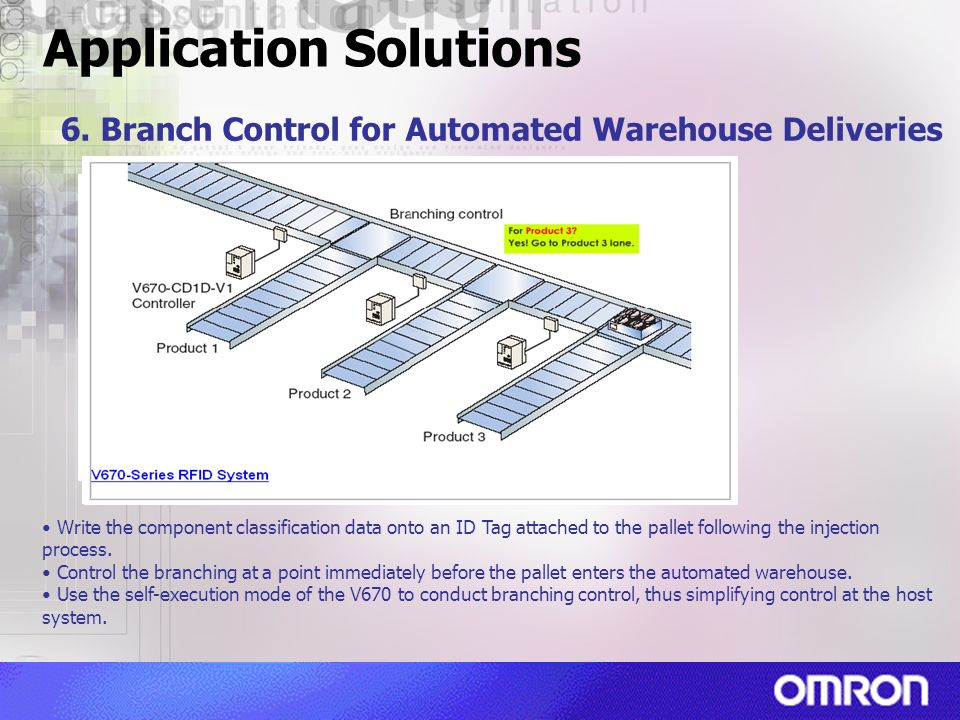 Application Solutions 6. Branch Control for Automated Warehouse Deliveries Write the component classification data onto an ID Tag attached to the pall