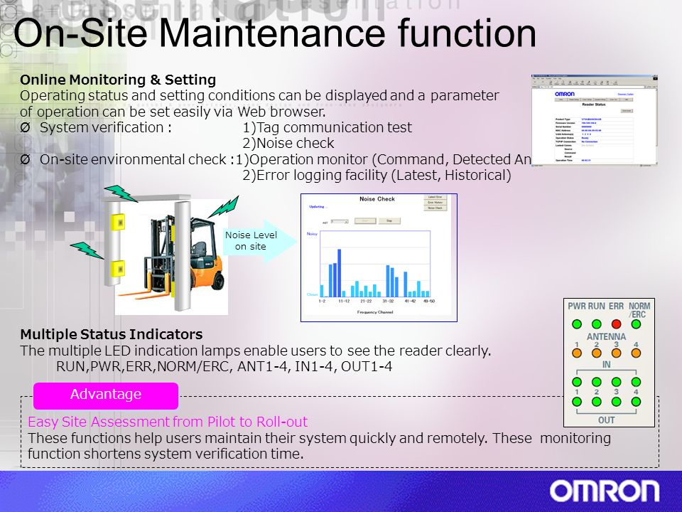 Online Monitoring & Setting Operating status and setting conditions can be displayed and a parameter of operation can be set easily via Web browser. S