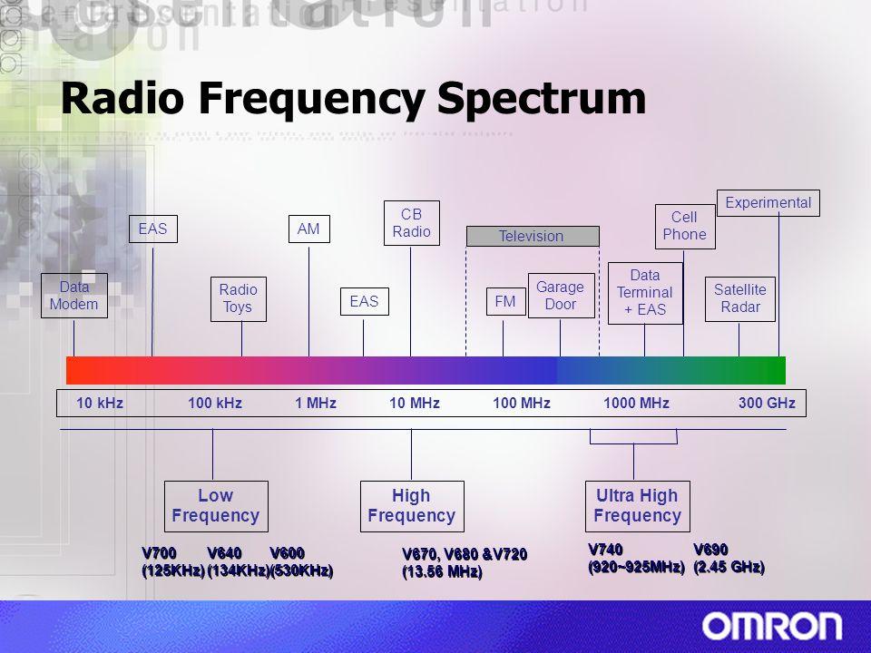 UHF: V750 System Configuration