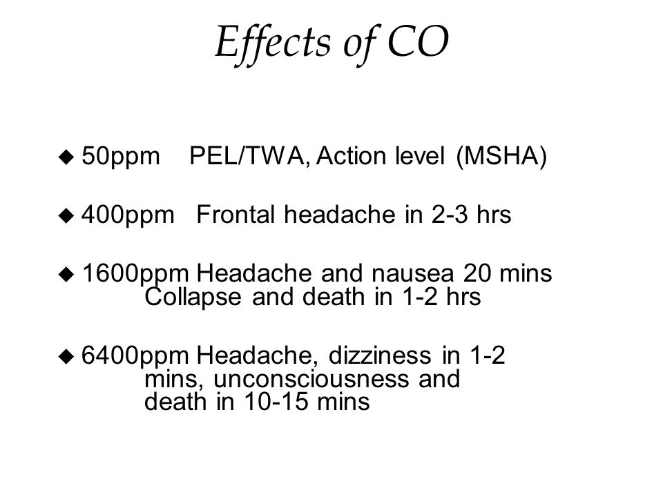 Effects of CO u 50ppmPEL/TWA, Action level (MSHA) u 400ppm Frontal headache in 2-3 hrs u 1600ppm Headache and nausea 20 mins Collapse and death in 1-2 hrs u 6400ppm Headache, dizziness in 1-2 mins, unconsciousness and death in 10-15 mins