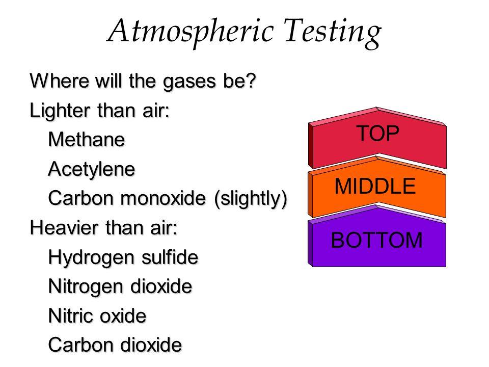 u Combustible Gas - Methane u Oxygen - Normal 21% u Low limit 19.5% u High limit 23.5% u Toxic gases - Measured in ppm - 10,000ppm=1% u Carbon monoxide u Nitrogen dioxide u Nitric oxide u Hydrogen sulfide