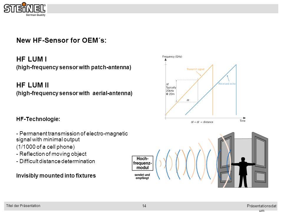 Präsentationsdat um Titel der Präsentation 14 New HF-Sensor for OEM´s: HF LUM I (high-frequency sensor with patch-antenna) HF LUM II (high-frequency s