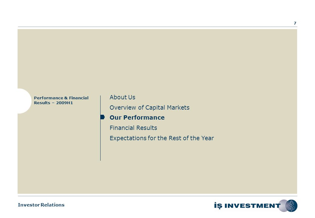 Investor Relations Overview of Capital Markets Asset Management Remarkable growth continues on the pension fund side 6 2008H12009H1 24,439 5,167 28,347 7,672 Source:www.spk.gov.tr Pension Funds Mutual Funds* Pension Funds grew 48.5% with respect to the same period of 2008 Asset Management ( In TL Million) *A Type and B Type Funds.