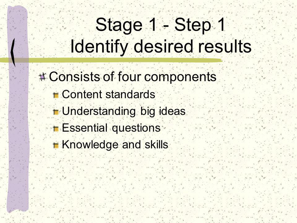 Stage 1 - Step 1 Identify desired results Consists of four components Content standards Understanding big ideas Essential questions Knowledge and skil