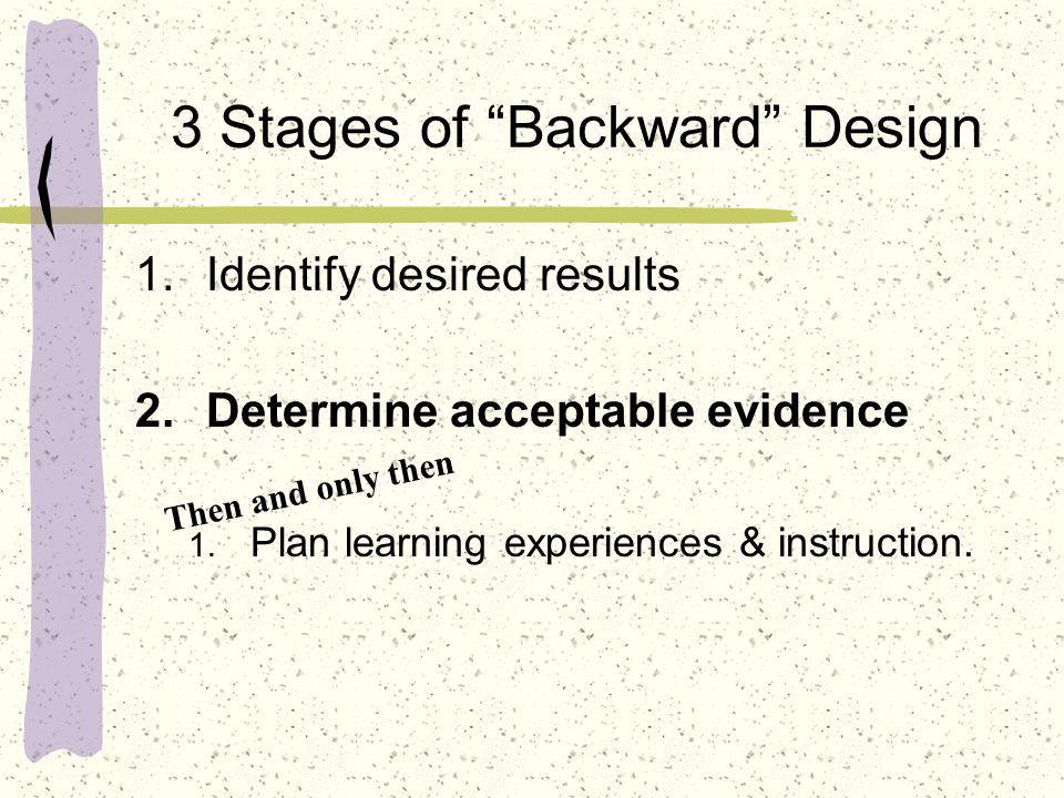 3 Stages of Backward Design 1.Identify desired results 2.Determine acceptable evidence 1. Plan learning experiences & instruction. Then and only then