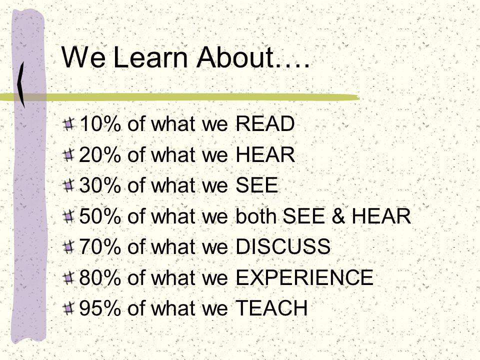 We Learn About…. 10% of what we READ 20% of what we HEAR 30% of what we SEE 50% of what we both SEE & HEAR 70% of what we DISCUSS 80% of what we EXPER