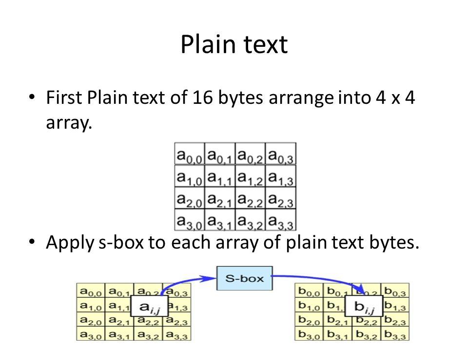 Plain text First Plain text of 16 bytes arrange into 4 x 4 array. Apply s-box to each array of plain text bytes.