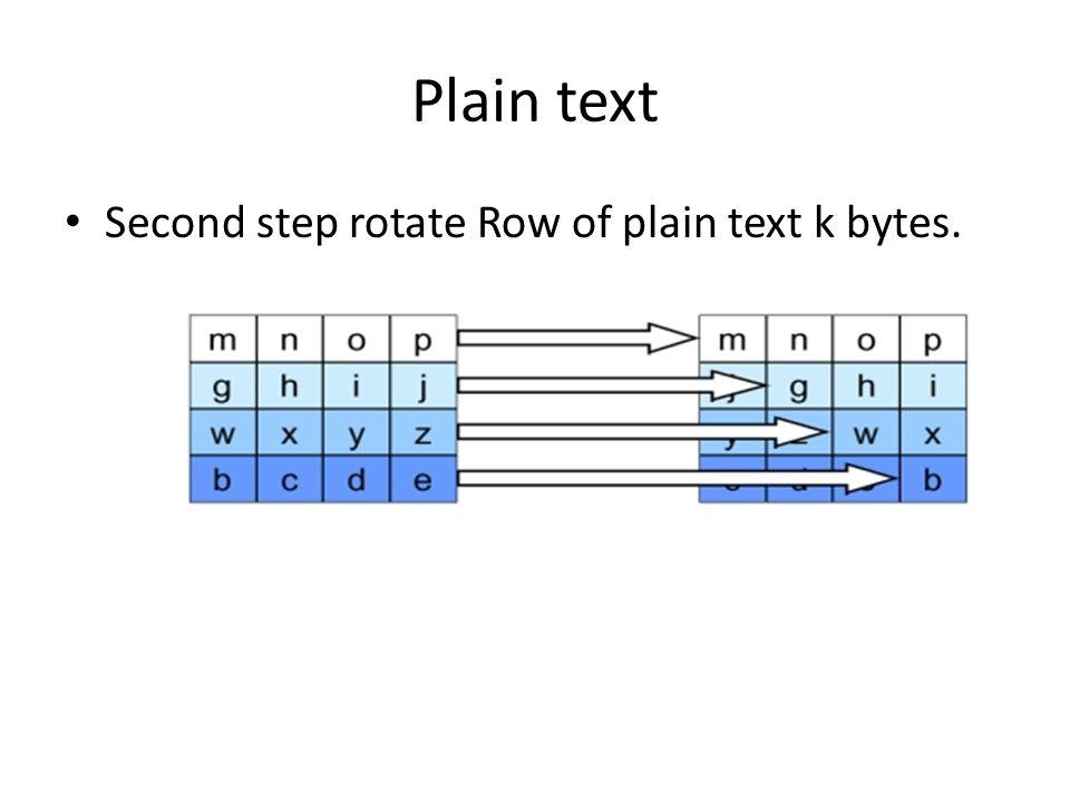 Plain text Second step rotate Row of plain text k bytes.