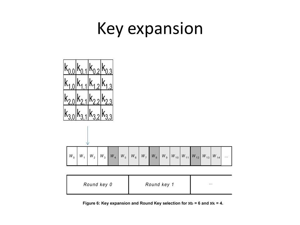 Key expansion