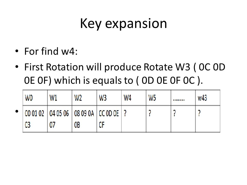 Key expansion For find w4: First Rotation will produce Rotate W3 ( 0C 0D 0E 0F) which is equals to ( 0D 0E 0F 0C ).
