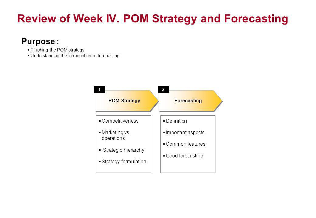 Review of Week IV. POM Strategy and Forecasting Purpose : Finishing the POM strategy Understanding the introduction of forecasting Forecasting POM Str