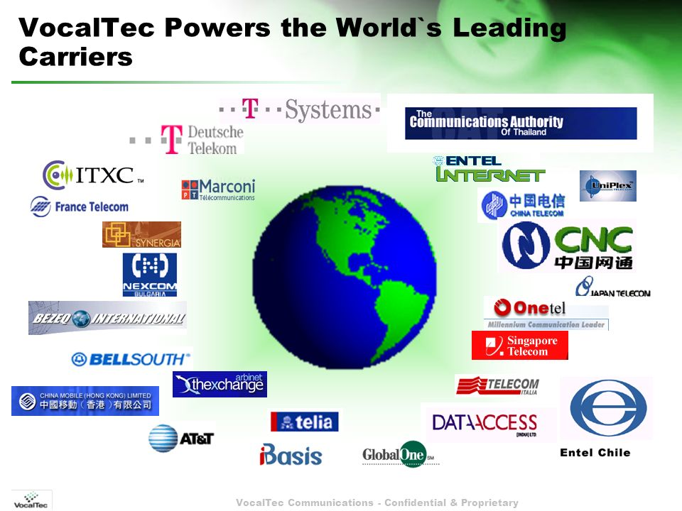 VocalTec Communications - Confidential & Proprietary VocalTec Powers the World`s Leading Carriers