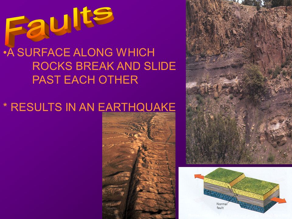 A SURFACE ALONG WHICH ROCKS BREAK AND SLIDE PAST EACH OTHER * RESULTS IN AN EARTHQUAKE Photos courtesy of: http://pubs.usgs.gov/gip/earthq1/how.html