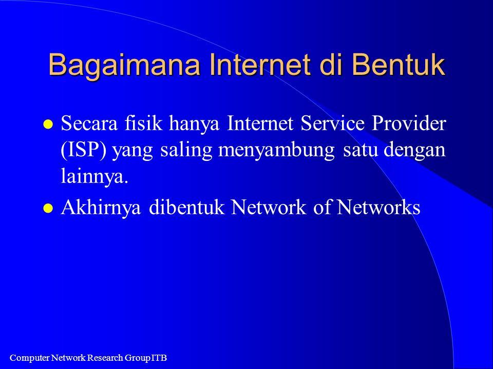 Computer Network Research Group ITB Bagaimana Internet di Bentuk l Secara fisik hanya Internet Service Provider (ISP) yang saling menyambung satu dengan lainnya.