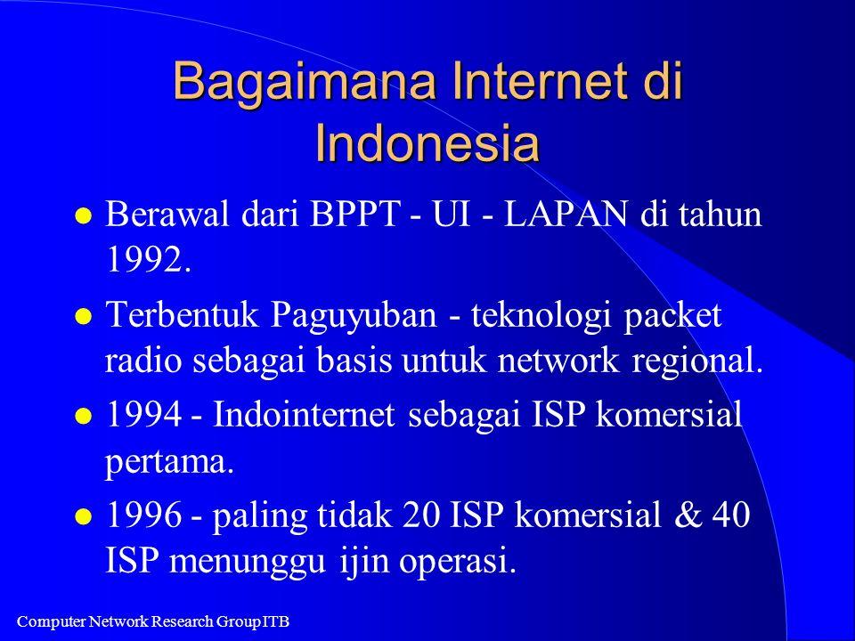 Computer Network Research Group ITB Bagaimana Internet di Indonesia l Berawal dari BPPT - UI - LAPAN di tahun 1992. l Terbentuk Paguyuban - teknologi