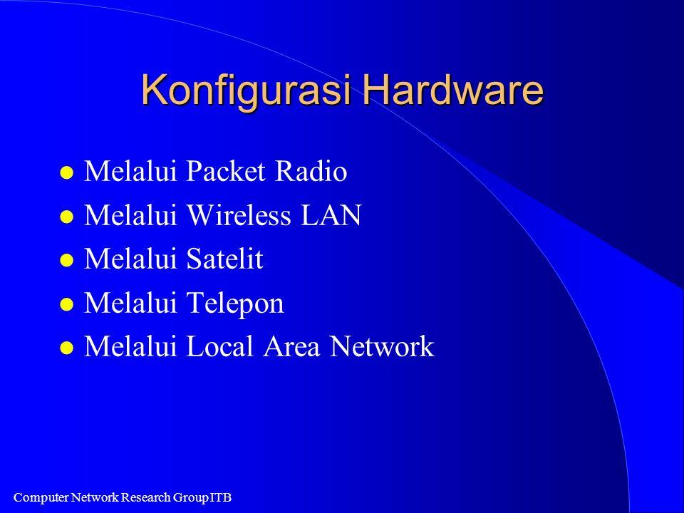 Computer Network Research Group ITB Konfigurasi Hardware l Melalui Packet Radio l Melalui Wireless LAN l Melalui Satelit l Melalui Telepon l Melalui L
