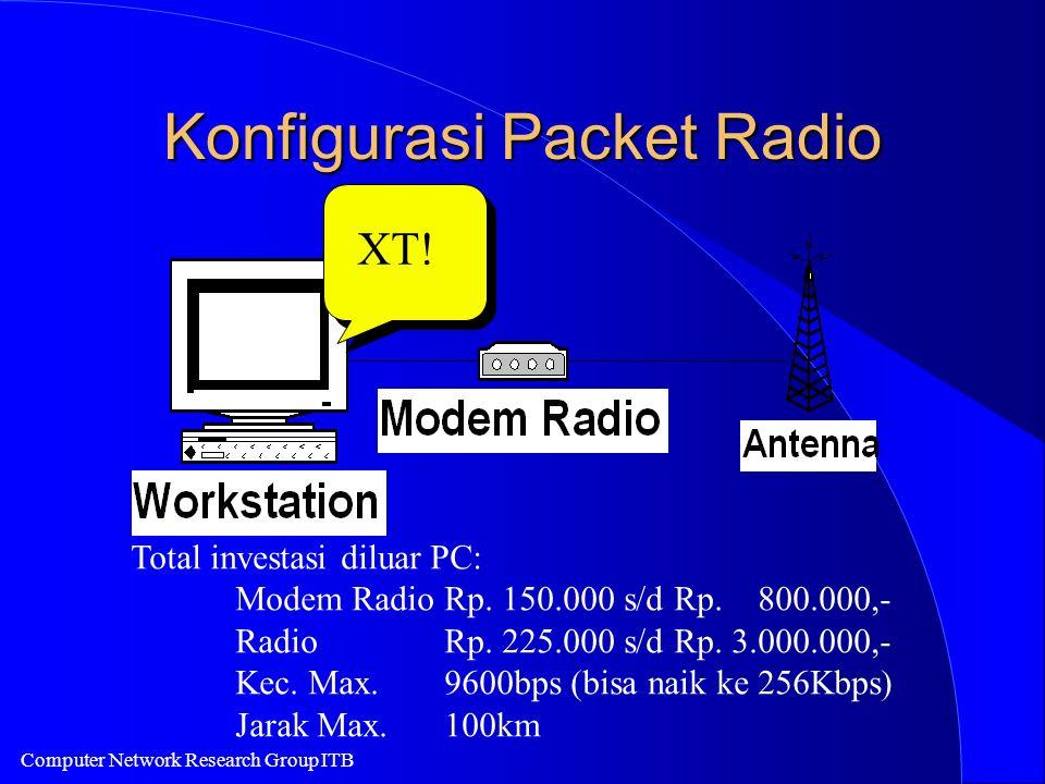 Computer Network Research Group ITB Konfigurasi Packet Radio XT! Total investasi diluar PC: Modem RadioRp. 150.000 s/d Rp. 800.000,- RadioRp. 225.000