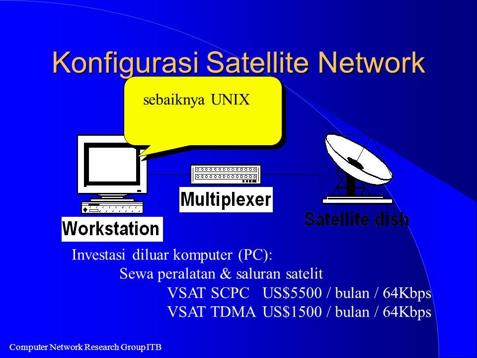 Computer Network Research Group ITB Konfigurasi Satellite Network Investasi diluar komputer (PC): Sewa peralatan & saluran satelit VSAT SCPCUS$5500 /
