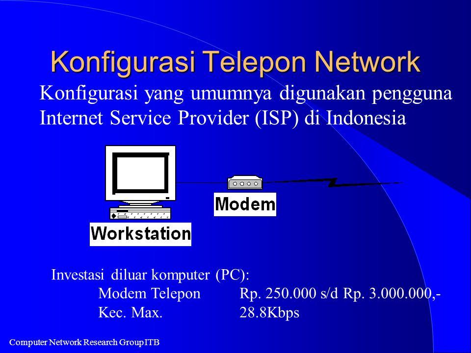 Computer Network Research Group ITB Konfigurasi Telepon Network Konfigurasi yang umumnya digunakan pengguna Internet Service Provider (ISP) di Indonesia Investasi diluar komputer (PC): Modem TeleponRp.