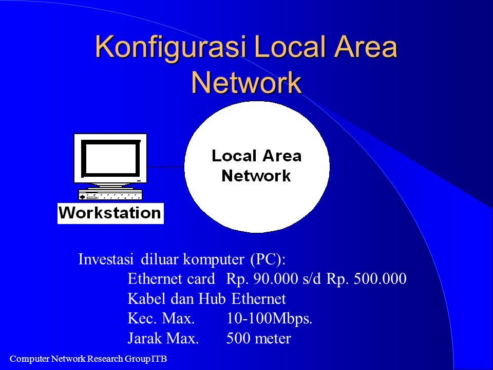 Computer Network Research Group ITB Konfigurasi Local Area Network Investasi diluar komputer (PC): Ethernet cardRp. 90.000 s/d Rp. 500.000 Kabel dan H