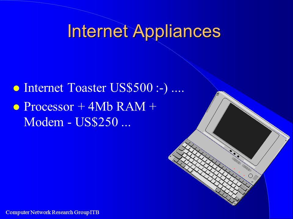 Computer Network Research Group ITB Internet Appliances l Internet Toaster US$500 :-).... l Processor + 4Mb RAM + Modem - US$250...
