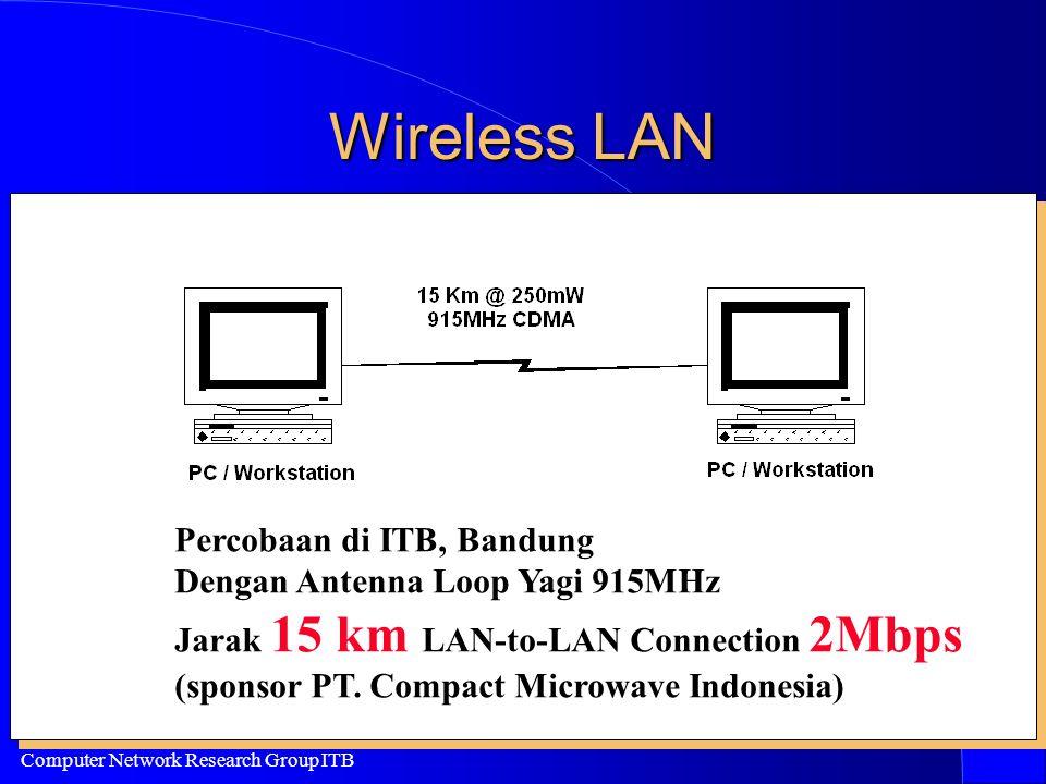 Computer Network Research Group ITB Wireless LAN Percobaan di ITB, Bandung Dengan Antenna Loop Yagi 915MHz Jarak 15 km LAN-to-LAN Connection 2Mbps (sp