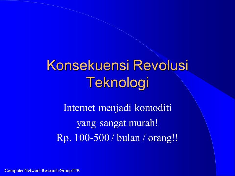 Computer Network Research Group ITB Konsekuensi Revolusi Teknologi Internet menjadi komoditi yang sangat murah! Rp. 100-500 / bulan / orang!!