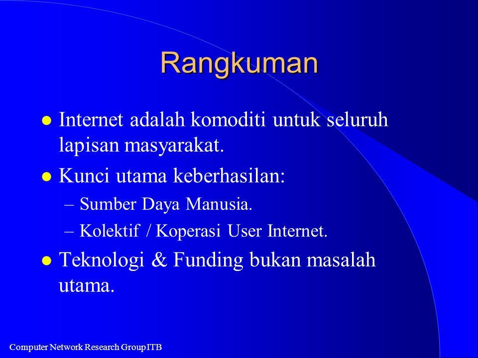 Computer Network Research Group ITB Rangkuman l Internet adalah komoditi untuk seluruh lapisan masyarakat. l Kunci utama keberhasilan: –Sumber Daya Ma