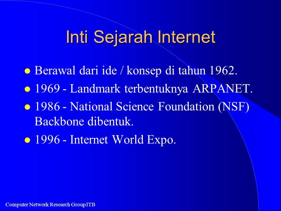 Computer Network Research Group ITB Inti Sejarah Internet l Berawal dari ide / konsep di tahun 1962. l 1969 - Landmark terbentuknya ARPANET. l 1986 -