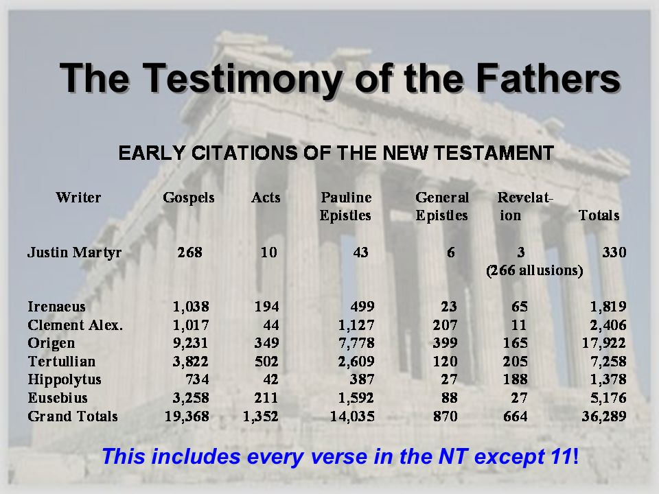 The Testimony of the Fathers This includes every verse in the NT except 11!