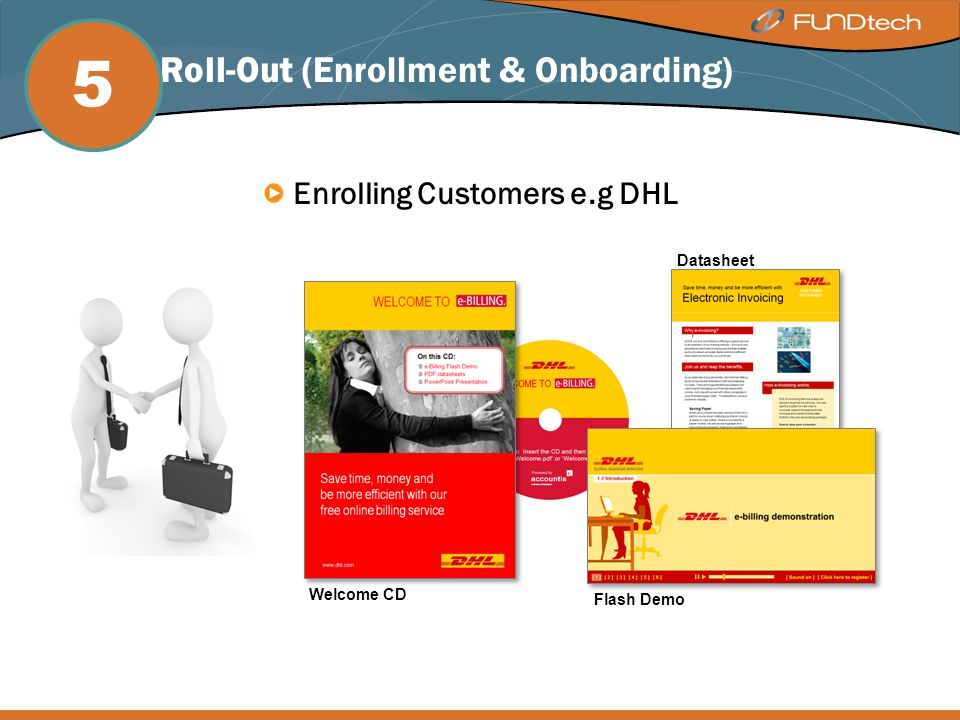 Step 5: Roll-Out (Enrollment & Onboarding) Enrolling Customers e.g DHL Welcome CD Datasheet Flash Demo 5