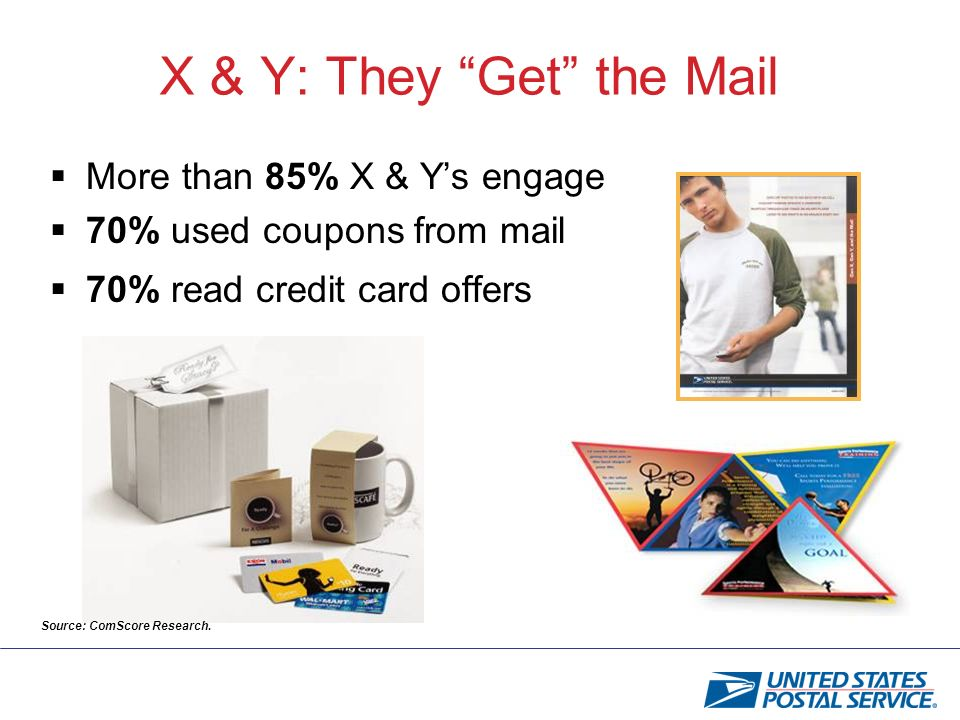 X & Y: They Get the Mail More than 85% X & Ys engage 70% used coupons from mail 70% read credit card offers Source: ComScore Research.