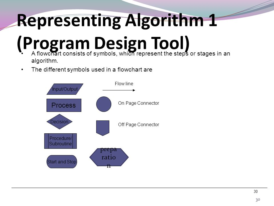 29 Program Design Tool Flowchart : the graphical representation of algorithms Pseudocode : Pseudocode represents an algorithm in English language.