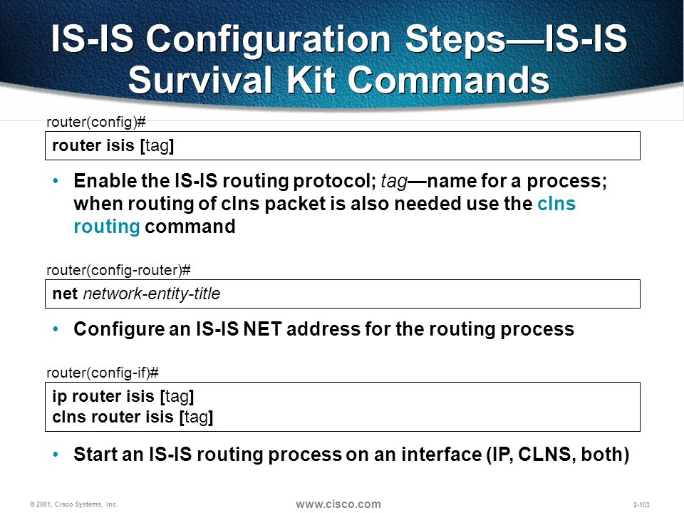 © 2001, Cisco Systems, Inc. www.cisco.com 2-103 router isis [tag] router(config)# Enable the IS-IS routing protocol; tagname for a process; when routi