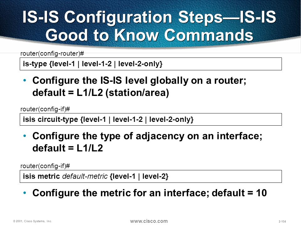 © 2001, Cisco Systems, Inc. www.cisco.com 2-104 is-type {level-1 | level-1-2 | level-2-only} router(config-router)# Configure the IS-IS level globally