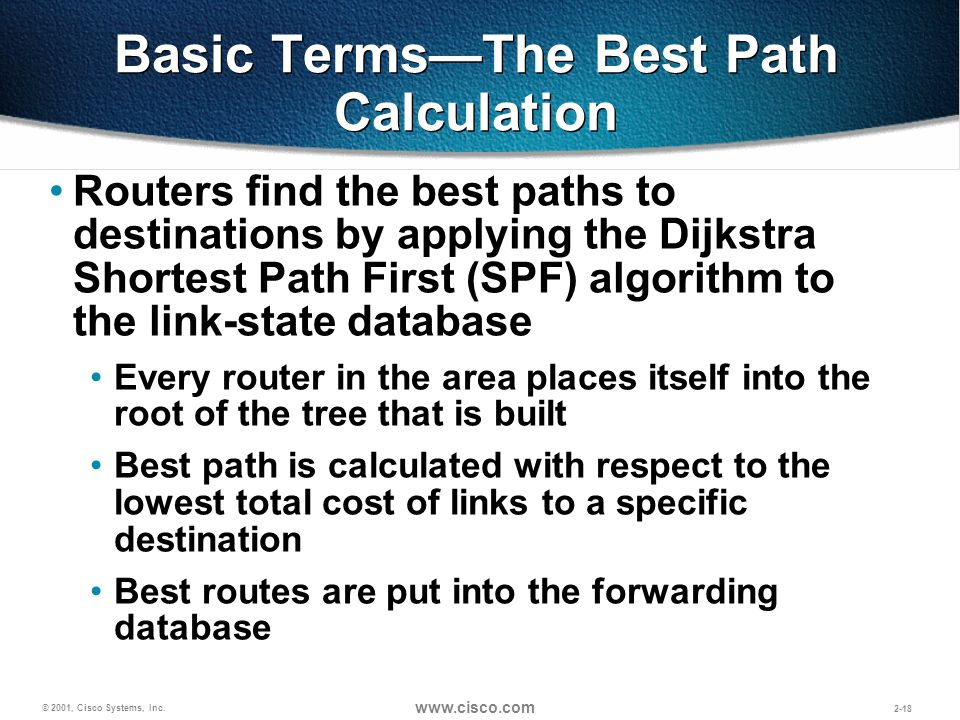 © 2001, Cisco Systems, Inc. www.cisco.com 2-18 Basic TermsThe Best Path Calculation Routers find the best paths to destinations by applying the Dijkst