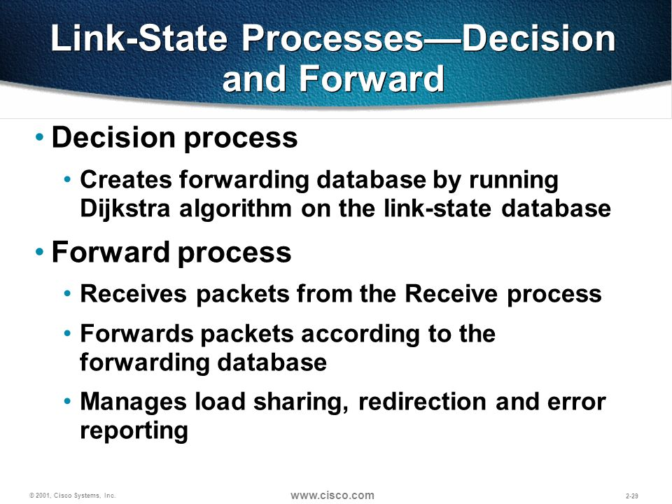© 2001, Cisco Systems, Inc. www.cisco.com 2-29 Link-State ProcessesDecision and Forward Decision process Creates forwarding database by running Dijkst