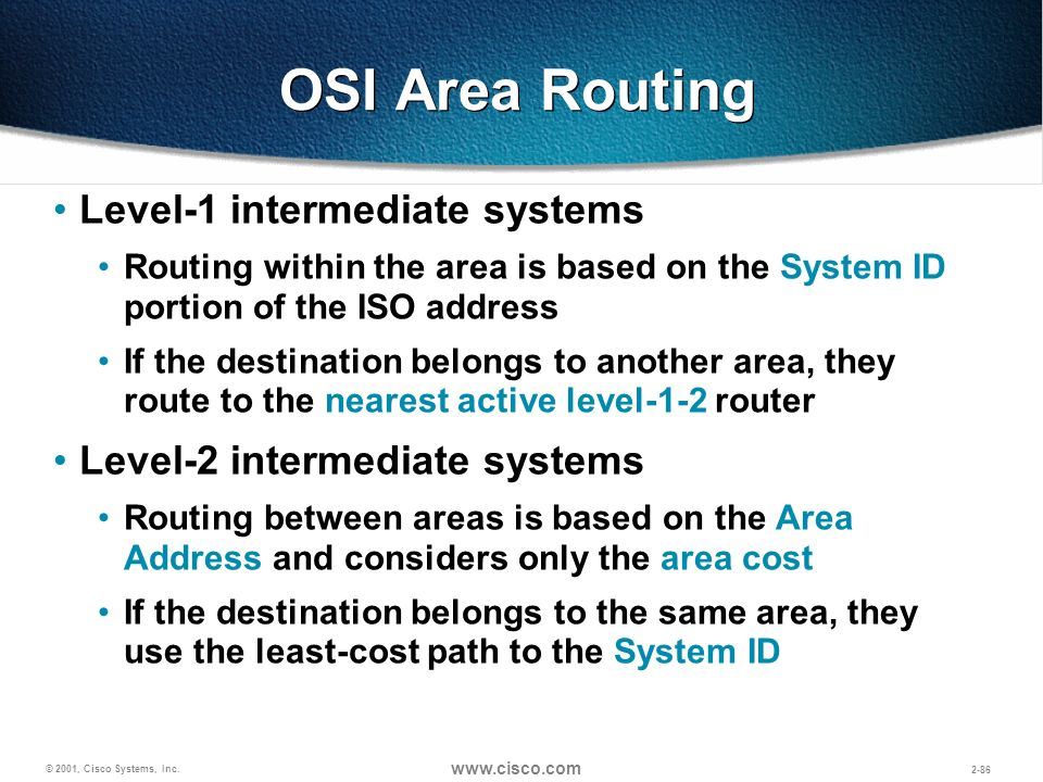 © 2001, Cisco Systems, Inc. www.cisco.com 2-86 OSI Area Routing Level-1 intermediate systems Routing within the area is based on the System ID portion