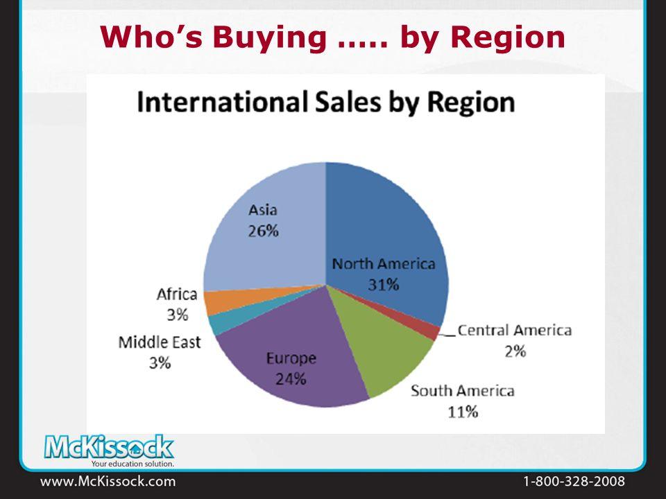 Whos Buying ….. by Region