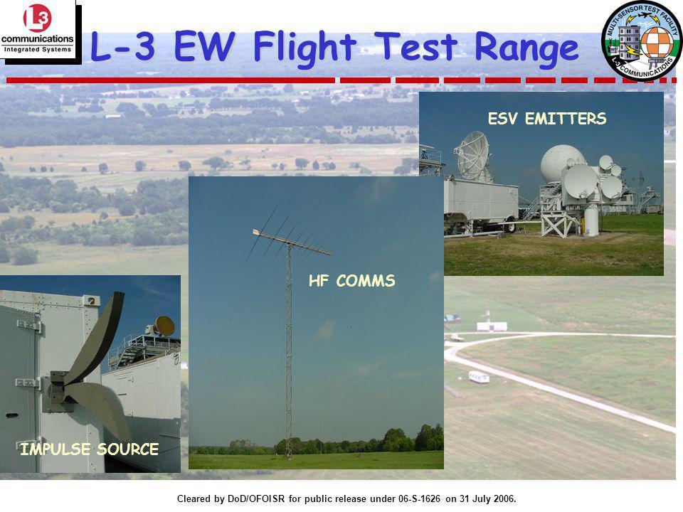 Cleared by DoD/OFOISR for public release under 06-S-1626 on 31 July 2006. L-3 EW Flight Test Range ESV EMITTERS IMPULSE SOURCE HF COMMS