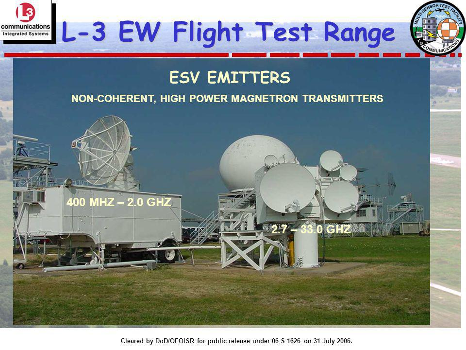 Cleared by DoD/OFOISR for public release under 06-S-1626 on 31 July 2006. L-3 EW Flight Test Range ESV EMITTERS NON-COHERENT, HIGH POWER MAGNETRON TRA