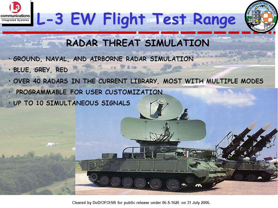 Cleared by DoD/OFOISR for public release under 06-S-1626 on 31 July 2006. RADAR THREAT SIMULATION GROUND, NAVAL, AND AIRBORNE RADAR SIMULATION BLUE, G
