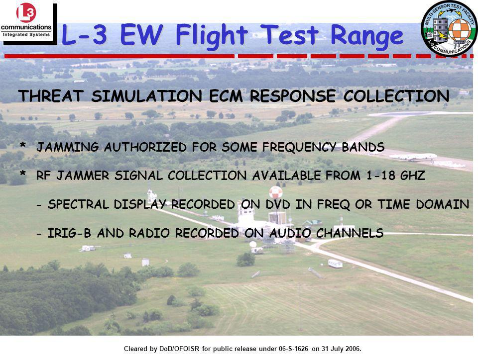 Cleared by DoD/OFOISR for public release under 06-S-1626 on 31 July 2006. L-3 EW Flight Test Range THREAT SIMULATION ECM RESPONSE COLLECTION * JAMMING