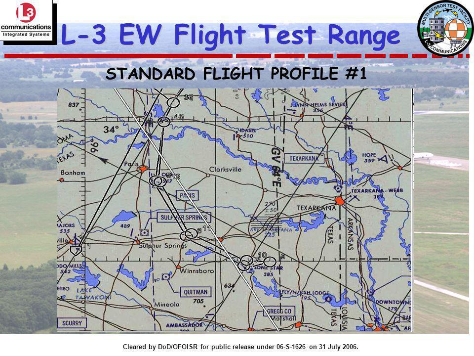 Cleared by DoD/OFOISR for public release under 06-S-1626 on 31 July 2006. L-3 EW Flight Test Range STANDARD FLIGHT PROFILE #1