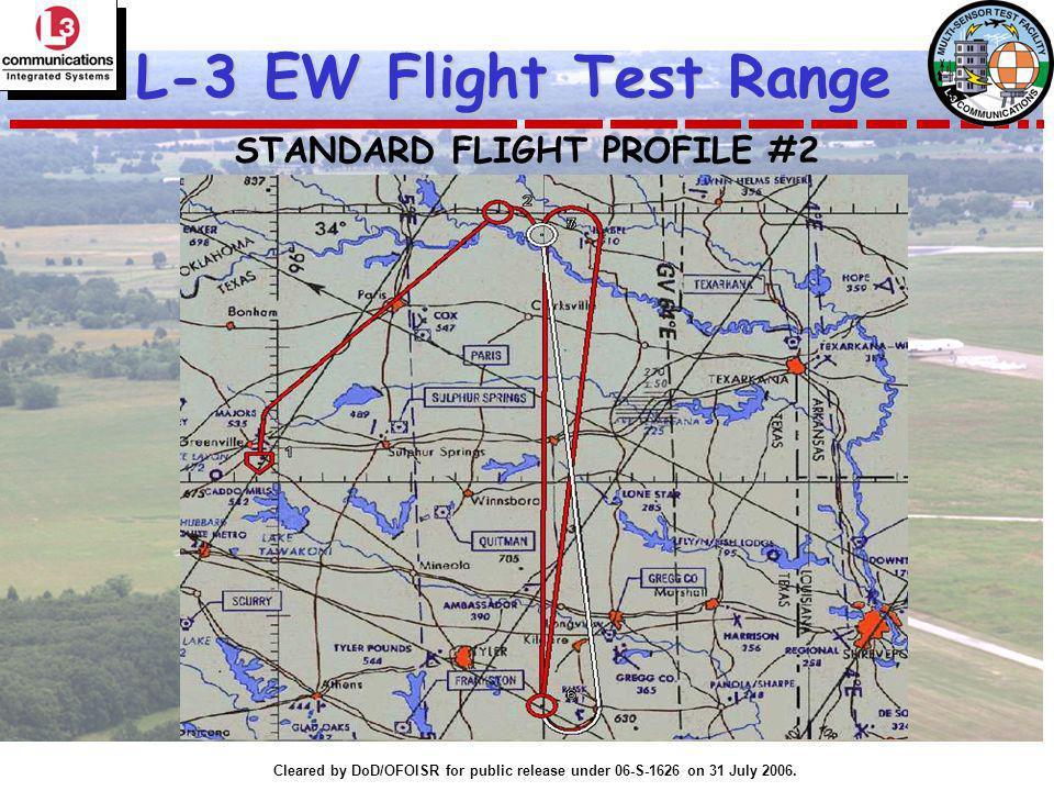 Cleared by DoD/OFOISR for public release under 06-S-1626 on 31 July 2006. L-3 EW Flight Test Range STANDARD FLIGHT PROFILE #2