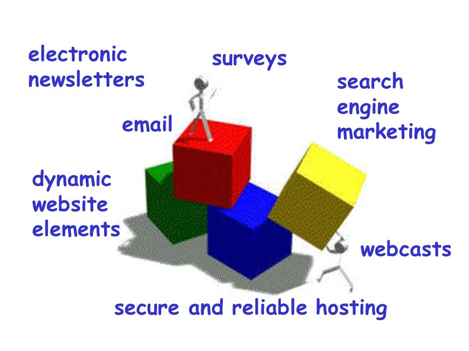email electronic newsletters webcasts secure and reliable hosting search engine marketing surveys dynamic website elements