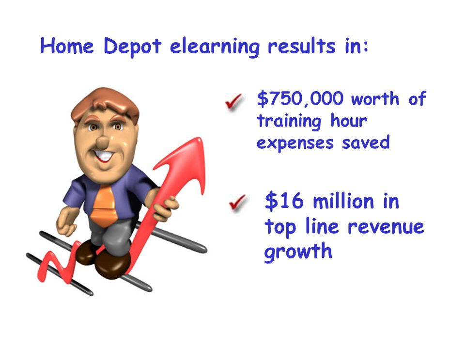 Home Depot elearning results in: $750,000 worth of training hour expenses saved $16 million in top line revenue growth